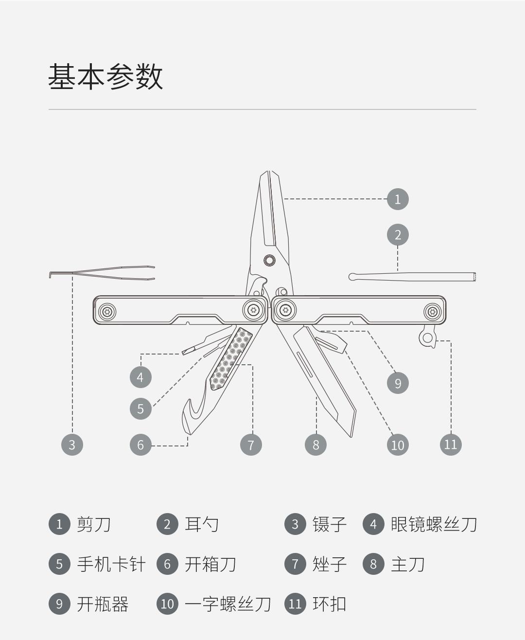 Xiaomi navaja Youpin